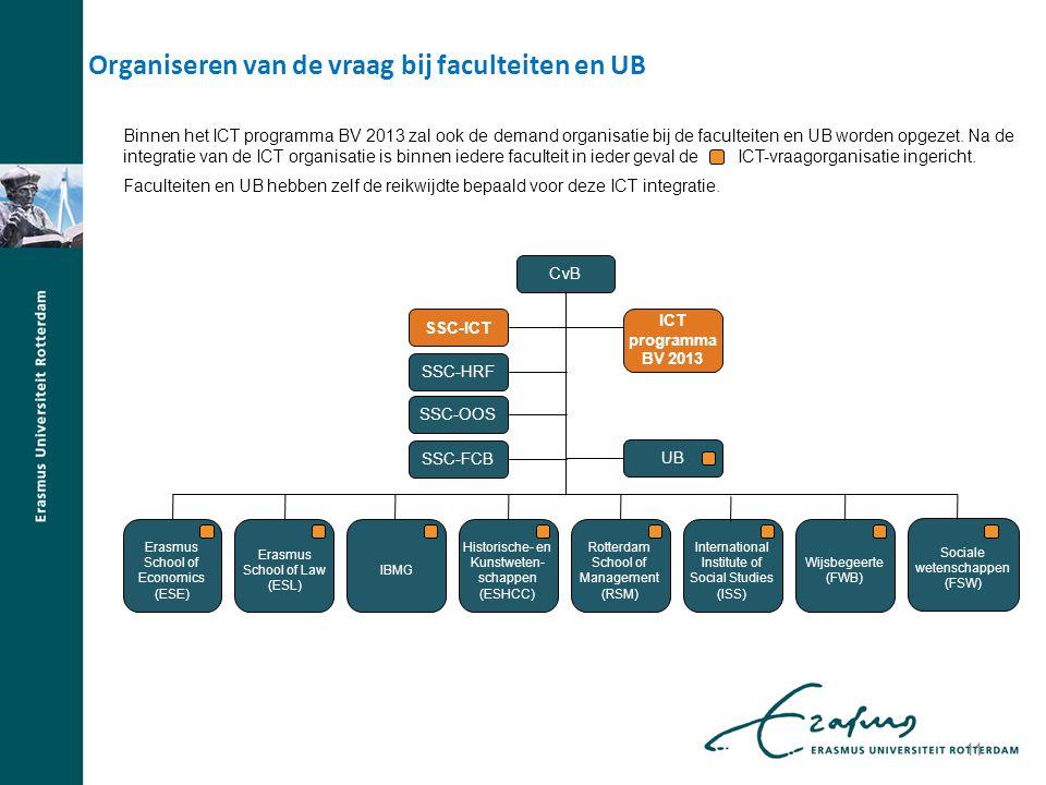 Organiseren van de vraag bij faculteiten en UB Binnen het ICT programma BV 2013 zal ook de demand organisatie bij de faculteiten en UB worden opgezet.