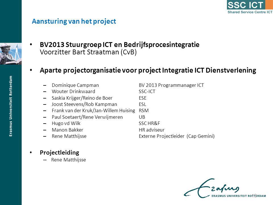 Aansturing van het project BV2013 Stuurgroep ICT en Bedrijfsprocesintegratie Voorzitter Bart Straatman (CvB) Aparte projectorganisatie voor project In