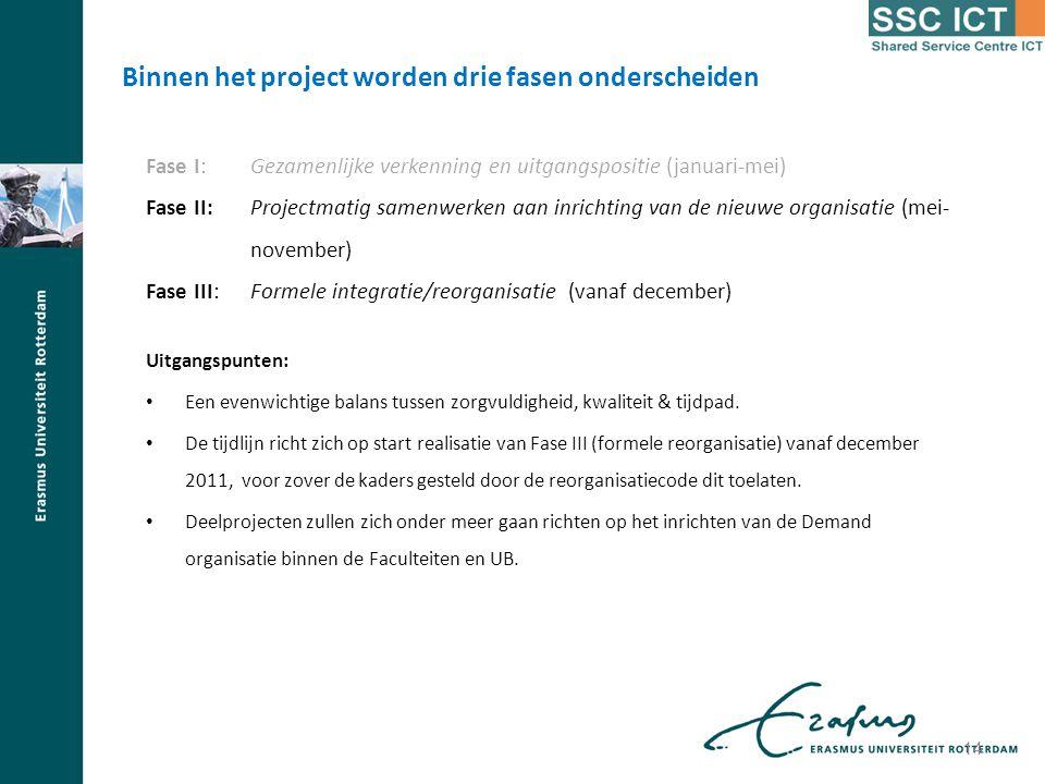 Binnen het project worden drie fasen onderscheiden Fase I:Gezamenlijke verkenning en uitgangspositie (januari-mei) Fase II:Projectmatig samenwerken aa