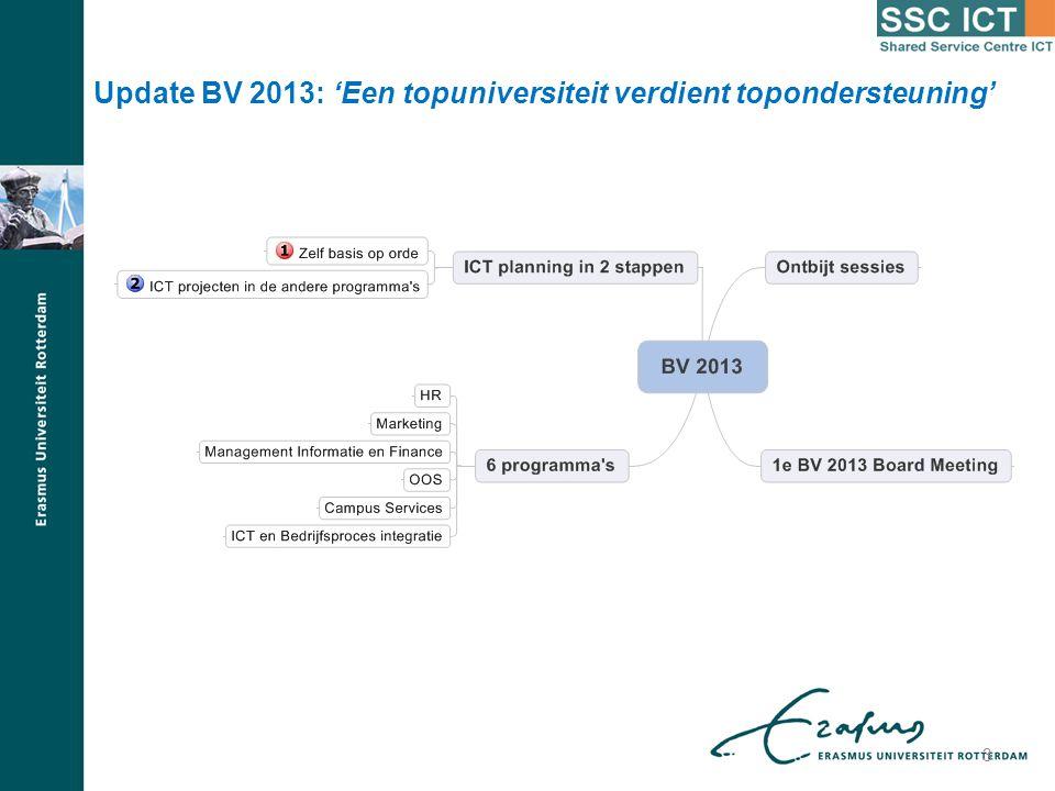Update BV 2013: 'Een topuniversiteit verdient topondersteuning' 3