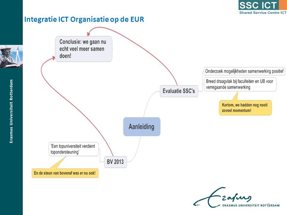 5 Integratie ICT Organisatie op de EUR