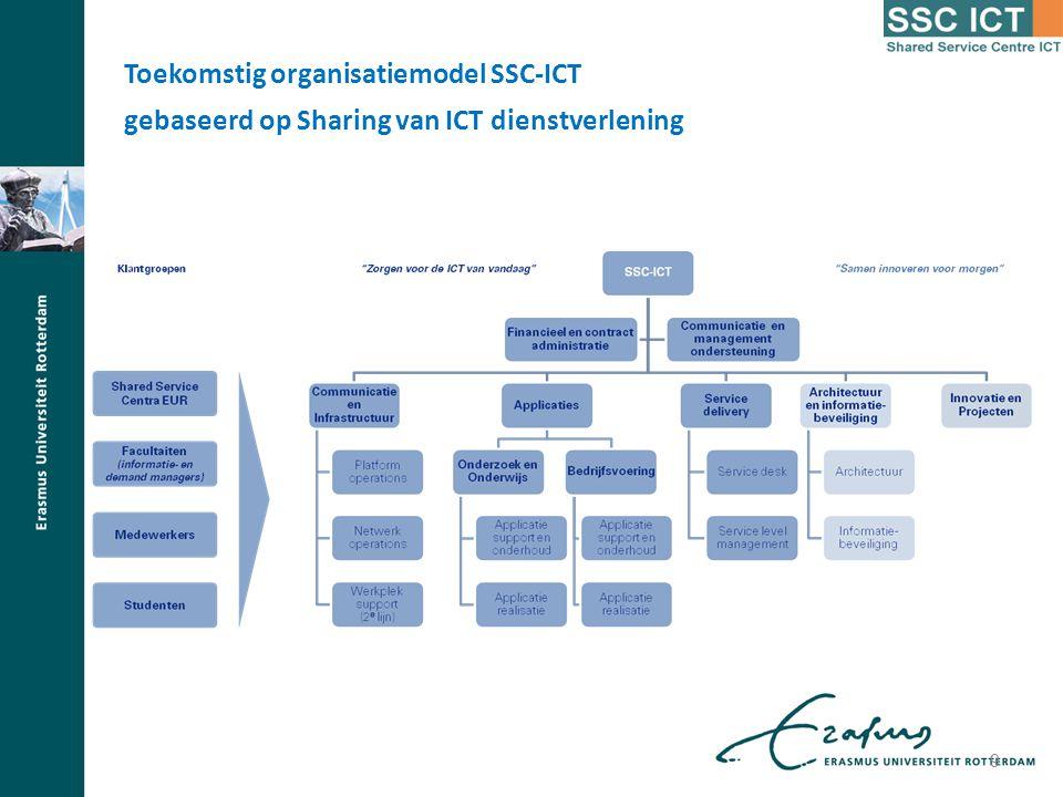 Toekomstig organisatiemodel SSC-ICT gebaseerd op Sharing van ICT dienstverlening 9