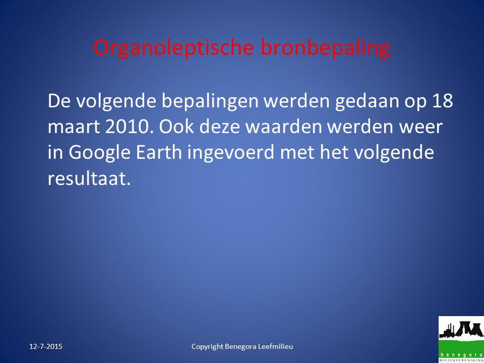 Organoleptische bronbepaling De volgende bepalingen werden gedaan op 18 maart 2010.