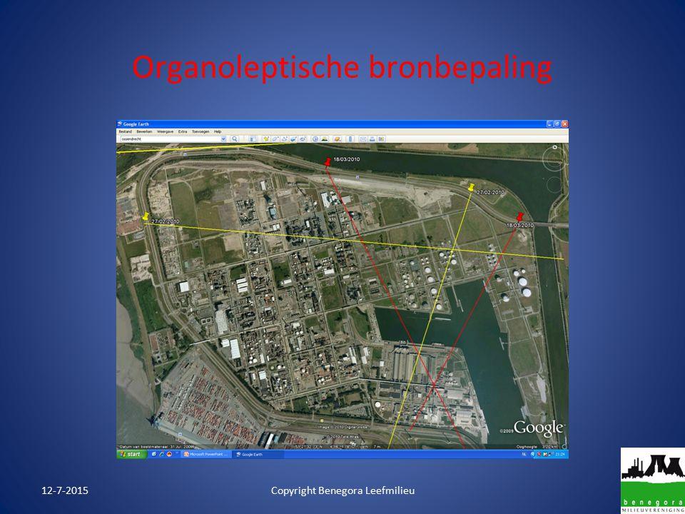 Organoleptische bronbepaling 12-7-2015Copyright Benegora Leefmilieu