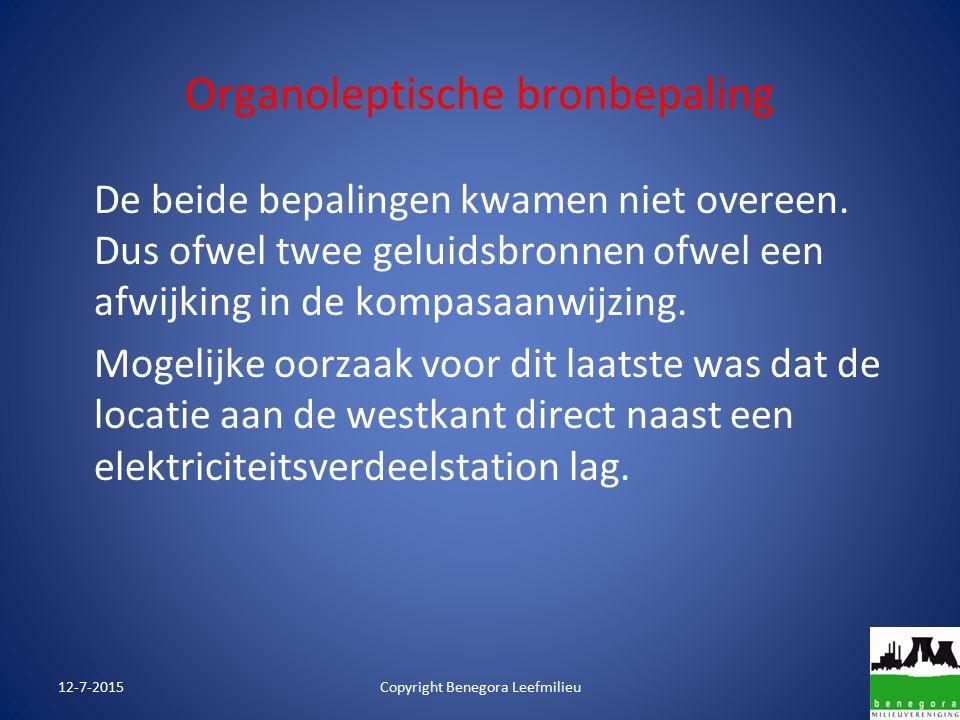 Organoleptische bronbepaling De beide bepalingen kwamen niet overeen.