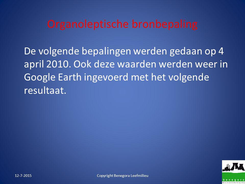 Organoleptische bronbepaling De volgende bepalingen werden gedaan op 4 april 2010. Ook deze waarden werden weer in Google Earth ingevoerd met het volg
