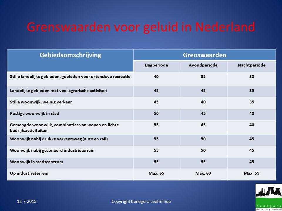 Grenswaarden voor geluid in Nederland 12-7-2015Copyright Benegora Leefmilieu GebiedsomschrijvingGrenswaarden DagperiodeAvondperiodeNachtperiode Stille