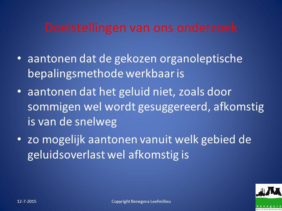 Grenswaarden voor geluid in Nederland 12-7-2015Copyright Benegora Leefmilieu GebiedsomschrijvingGrenswaarden DagperiodeAvondperiodeNachtperiode Stille landelijke gebieden, gebieden voor extensieve recreatie403530 Landelijke gebieden met veel agrarische activiteit45 35 Stille woonwijk, weinig verkeer454035 Rustige woonwijk in stad504540 Gemengde woonwijk, combinaties van wonen en lichte bedrijfsactiviteiten 554540 Woonwijk nabij drukke verkeersweg (auto en rail)555045 Woonwijk nabij gezoneerd industrieterrein555045 Woonwijk in stadscentrum55 45 Op industrieterreinMax.