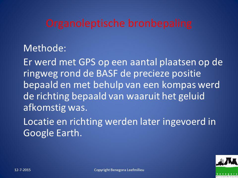 Organoleptische bronbepaling Methode: Er werd met GPS op een aantal plaatsen op de ringweg rond de BASF de precieze positie bepaald en met behulp van een kompas werd de richting bepaald van waaruit het geluid afkomstig was.