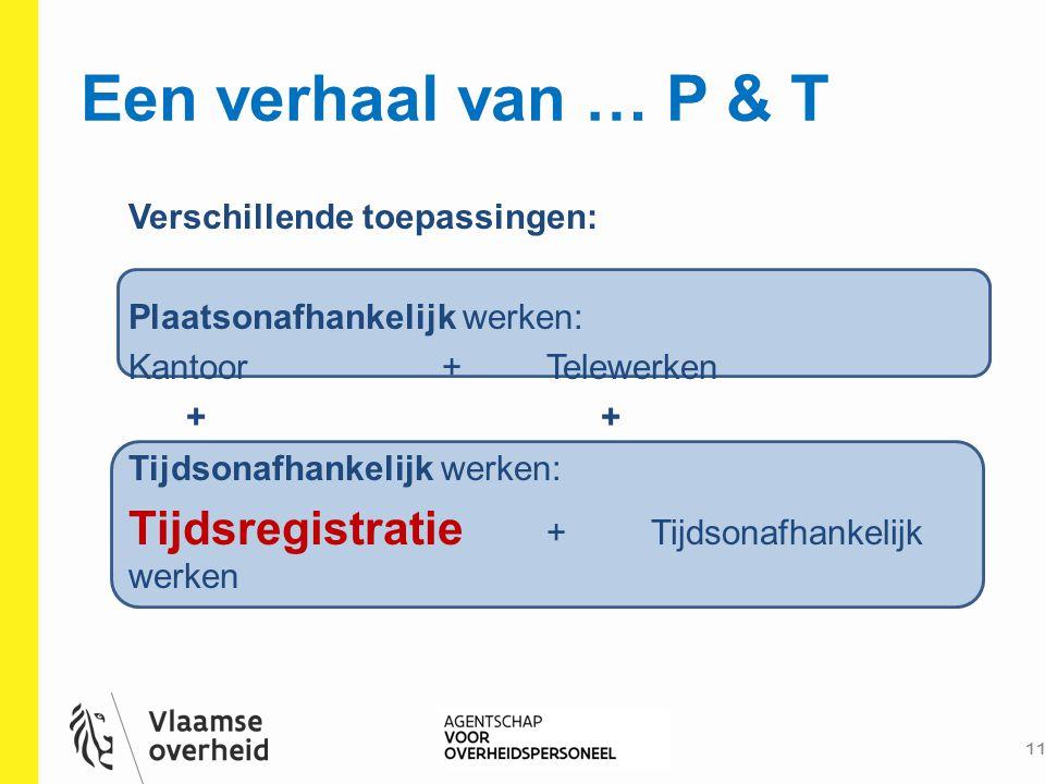 Een verhaal van … P & T 11 Verschillende toepassingen: Plaatsonafhankelijk werken: Kantoor +Telewerken + + Tijdsonafhankelijk werken: Tijdsregistratie