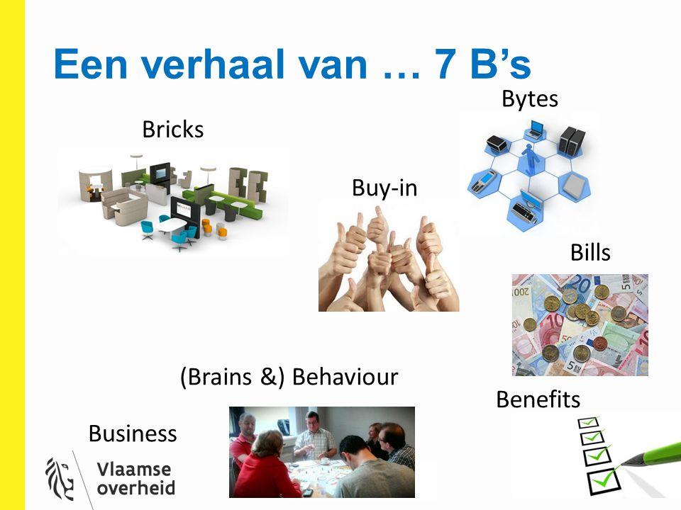 Een verhaal van … 7 B's Bricks Bytes (Brains &) Behaviour Bills Business Buy-in Benefits