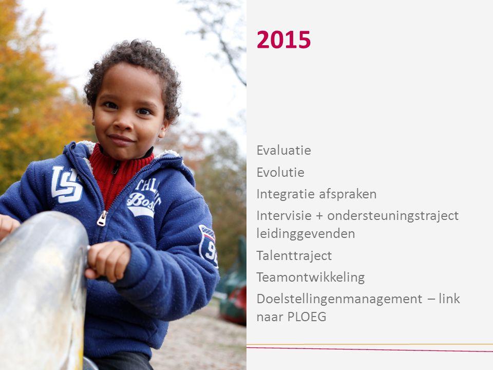 2015 Evaluatie Evolutie Integratie afspraken Intervisie + ondersteuningstraject leidinggevenden Talenttraject Teamontwikkeling Doelstellingenmanagemen