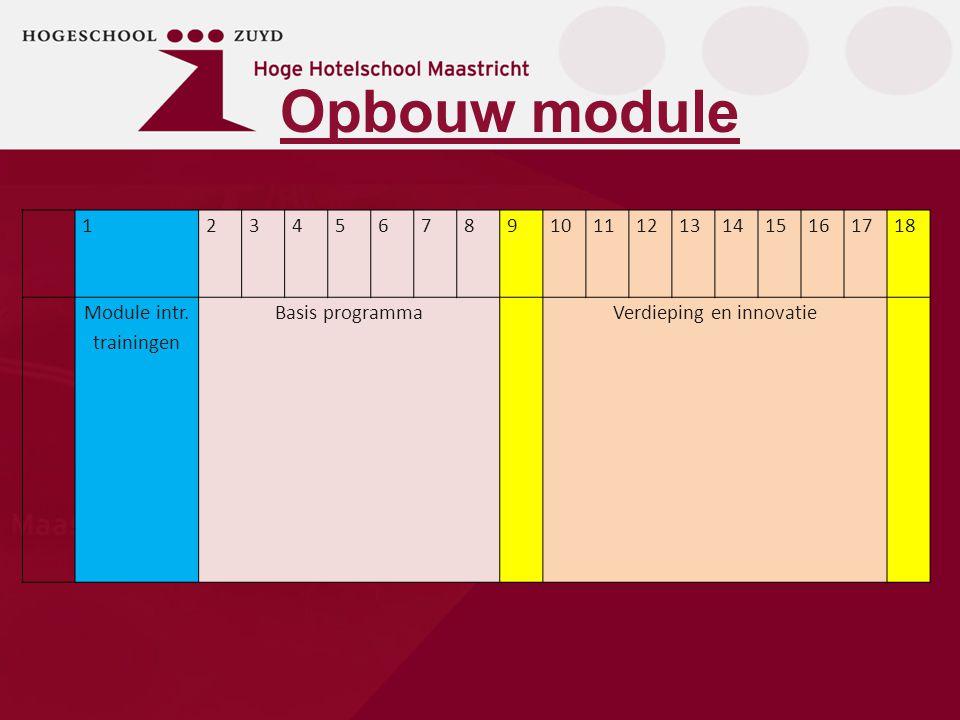 Opbouw module Week 123456789101112131415161718 Module intr. trainingen Basis programmaVerdieping en innovatie