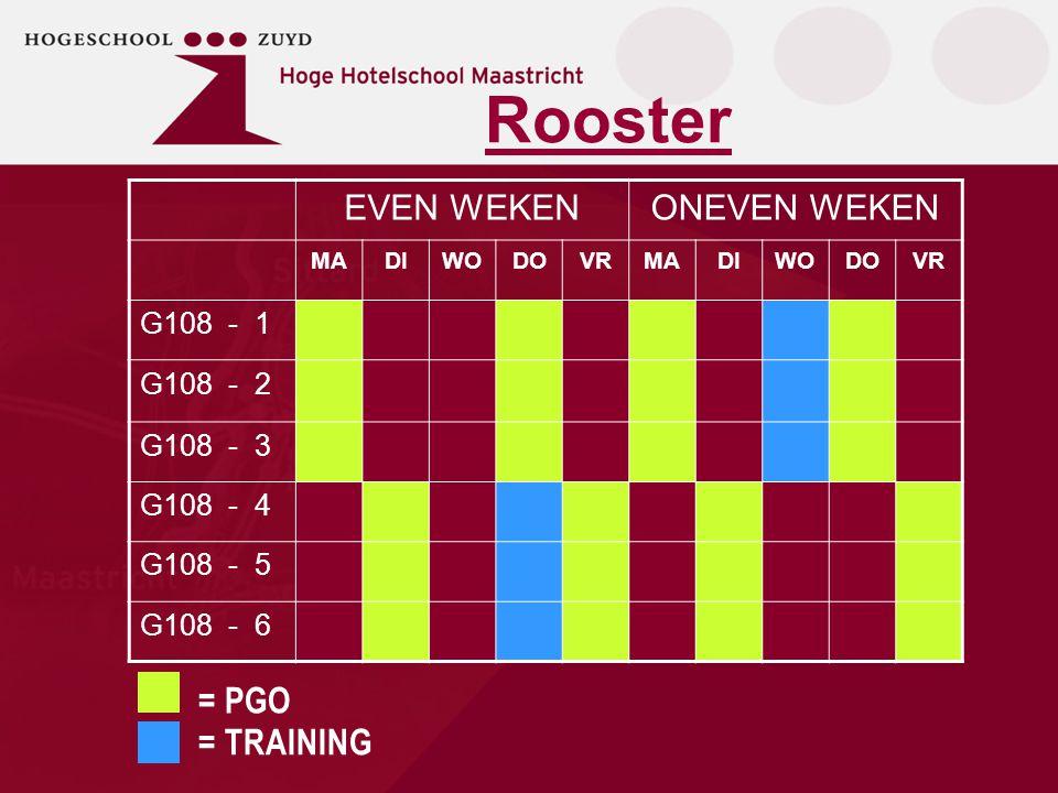 Rooster EVEN WEKENONEVEN WEKEN MADIWODOVRMADIWODOVR G108 - 1 G108 - 2 G108 - 3 G108 - 4 G108 - 5 G108 - 6 = PGO = TRAINING