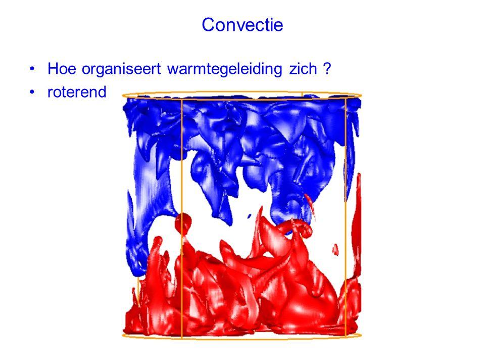 Convectie Hoe organiseert warmtegeleiding zich roterend