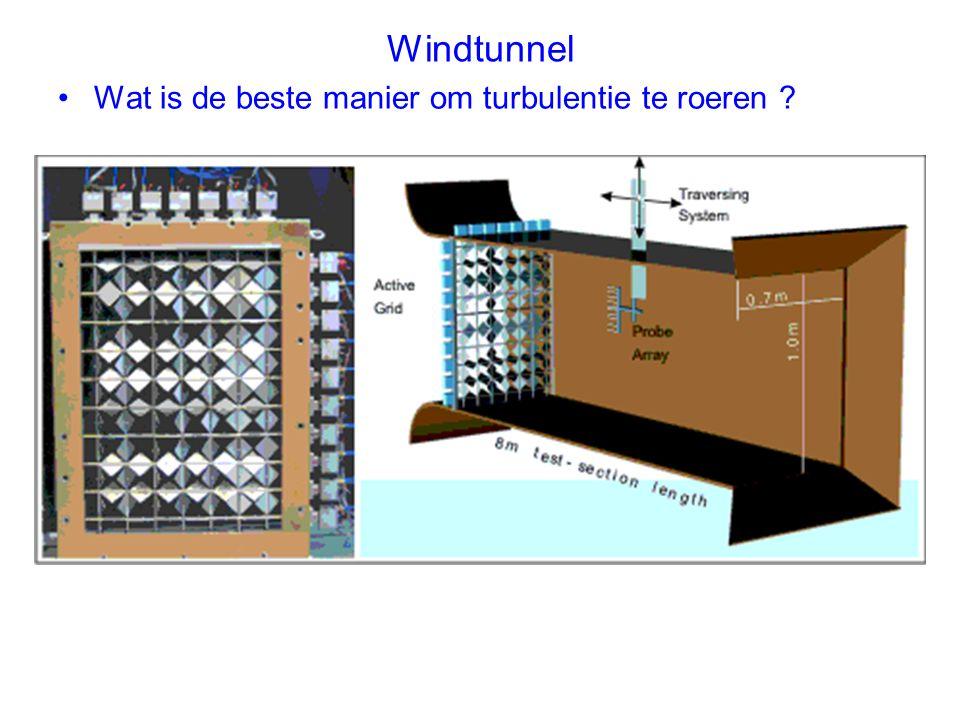 Windtunnel Wat is de beste manier om turbulentie te roeren