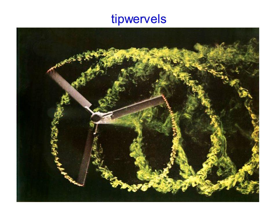 tipwervels