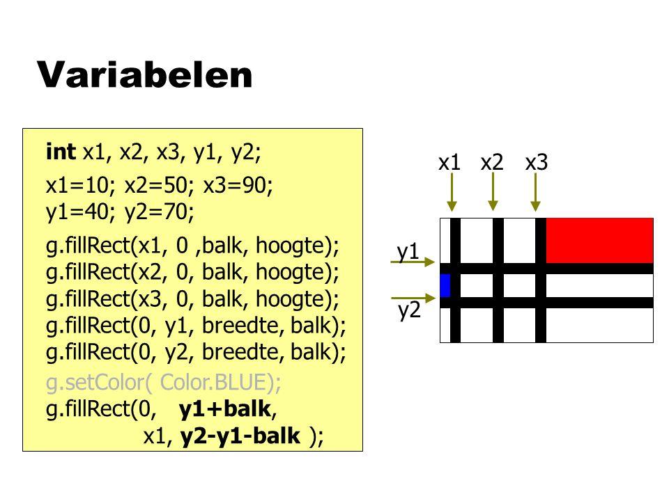 Variabelen g.fillRect(x1, 0,balk, hoogte); g.fillRect(x2, 0, balk, hoogte); g.fillRect(x3, 0, balk, hoogte); g.fillRect(0, y1, breedte, balk); g.fillR