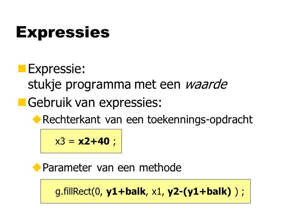 nExpressie: stukje programma met een waarde nGebruik van expressies: uRechterkant van een toekennings-opdracht uParameter van een methode Expressies x