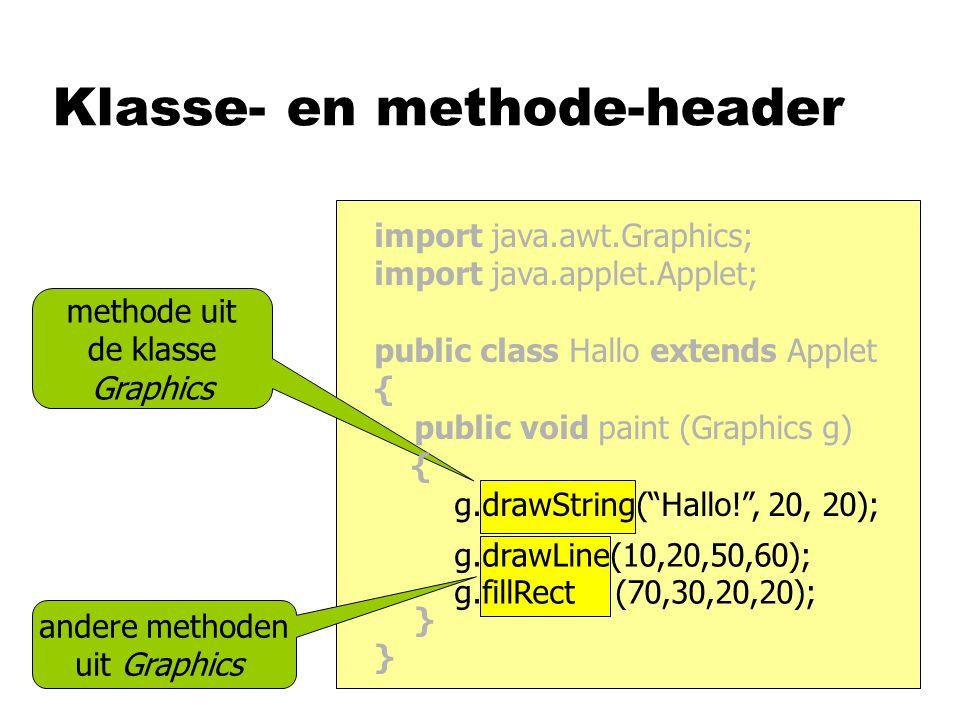 Klasse- en methode-header methode uit de klasse Graphics andere methoden uit Graphics import java.awt.Graphics; import java.applet.Applet; public clas