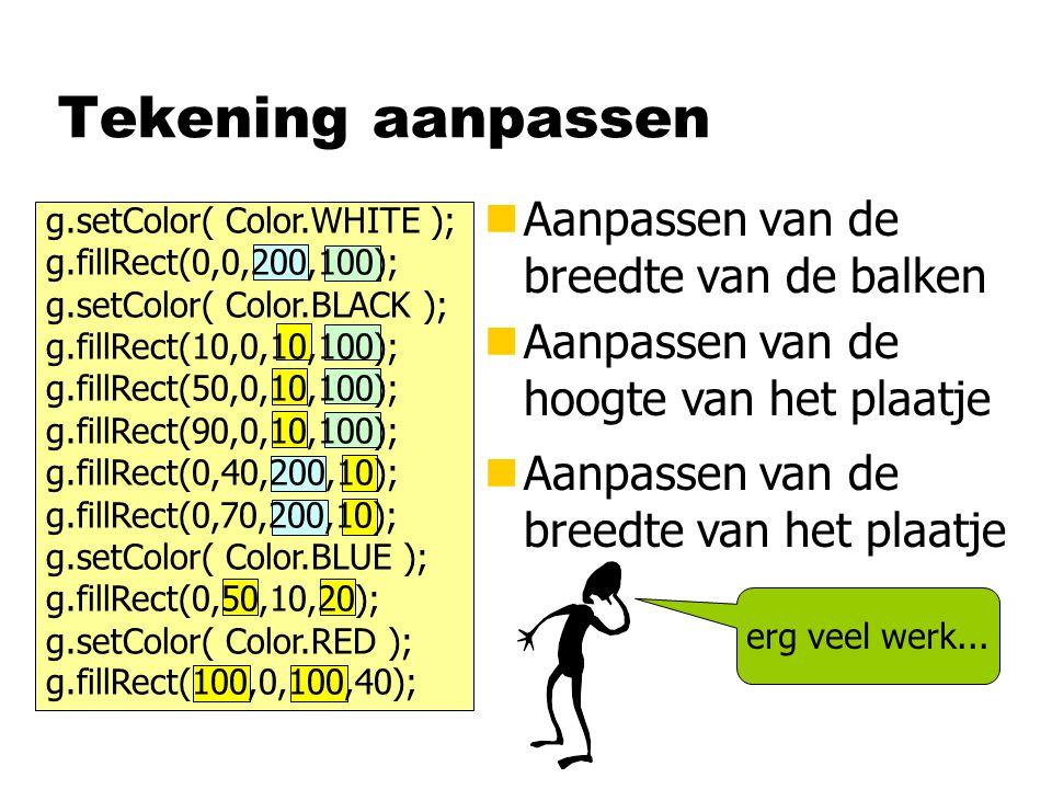 Tekening aanpassen nAanpassen van de breedte van de balken nAanpassen van de hoogte van het plaatje nAanpassen van de breedte van het plaatje g.setCol