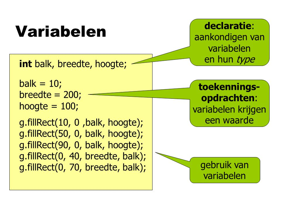 Variabelen g.fillRect(10, 0, 10, 100); g.fillRect(50, 0, 10, 100); g.fillRect(90, 0, 10, 100); g.fillRect(0, 40, 200, 10); g.fillRect(0, 70, 200, 10);