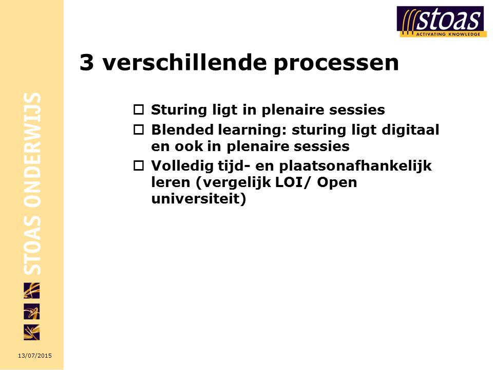 13/07/2015 3 verschillende processen  Sturing ligt in plenaire sessies  Blended learning: sturing ligt digitaal en ook in plenaire sessies  Volledig tijd- en plaatsonafhankelijk leren (vergelijk LOI/ Open universiteit)