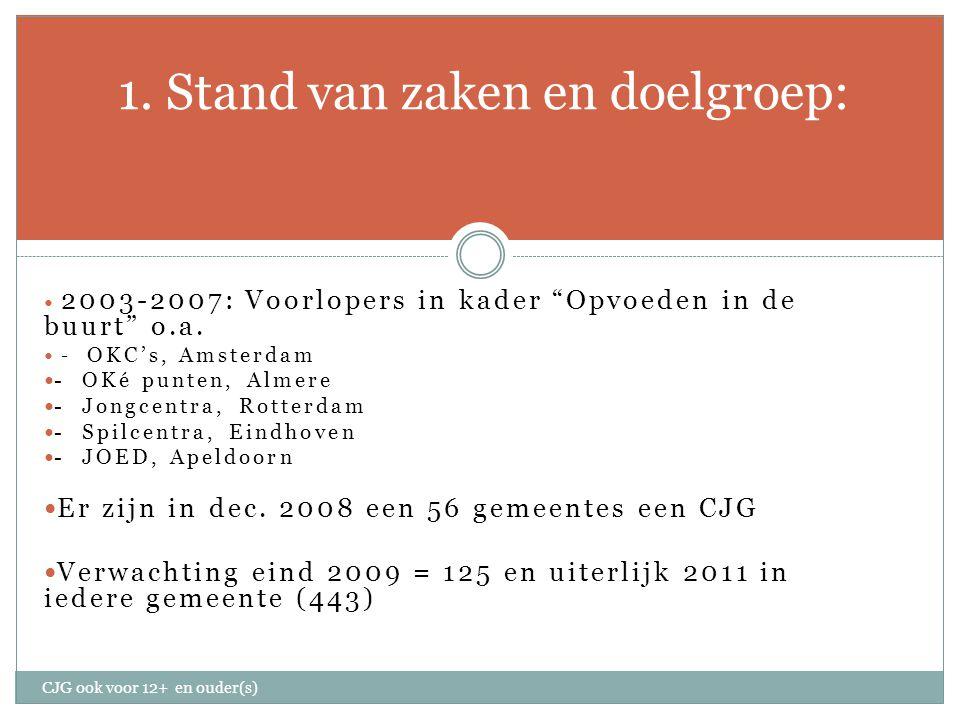 2003-2007: Voorlopers in kader Opvoeden in de buurt o.a.