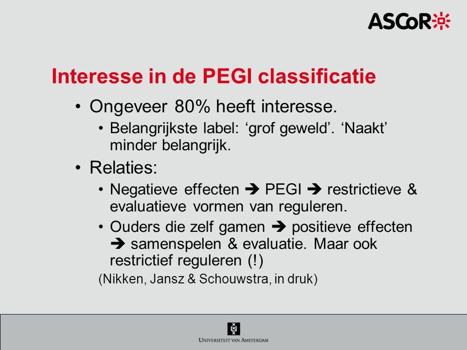 Interesse in de PEGI classificatie Ongeveer 80% heeft interesse.