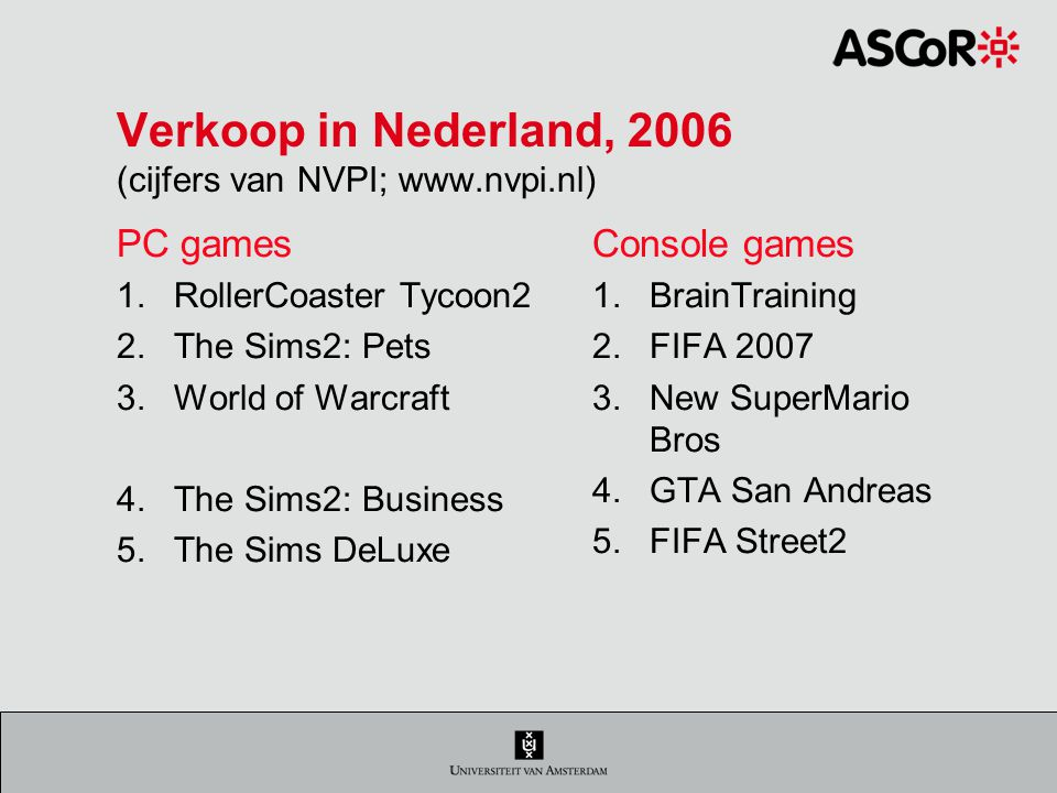 Verkoop in Nederland, 2006 (cijfers van NVPI; www.nvpi.nl) PC games 1.RollerCoaster Tycoon2 2.The Sims2: Pets 3.World of Warcraft 4.The Sims2: Busines