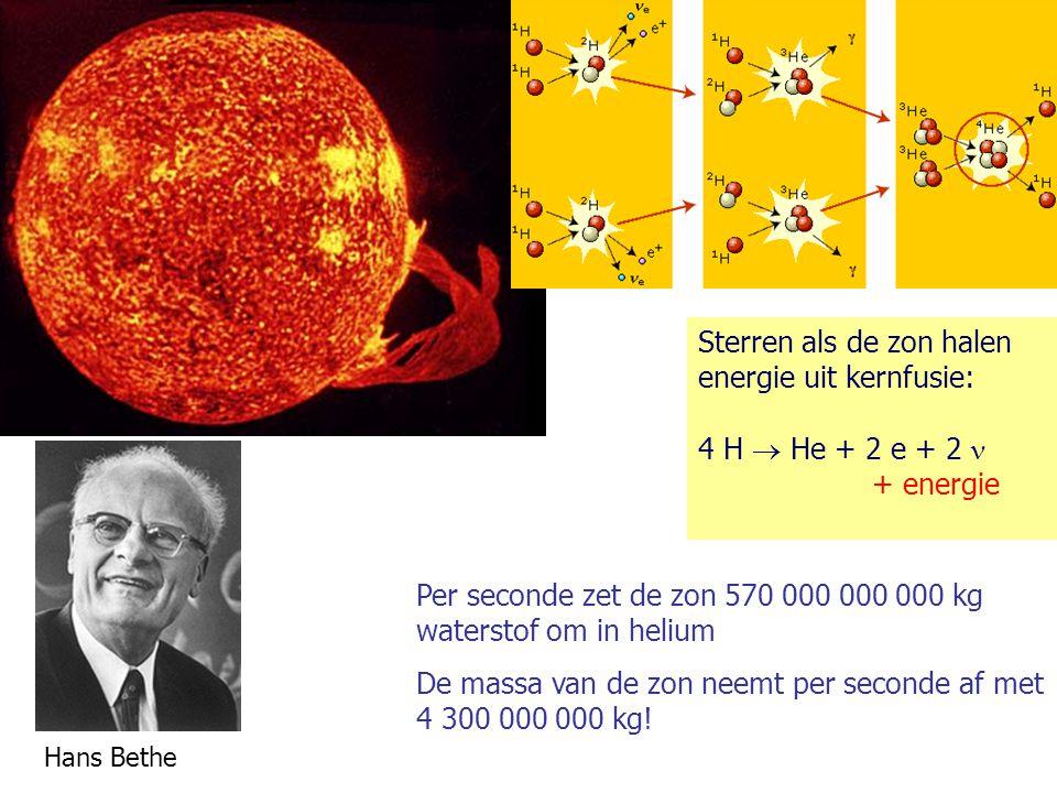 Sterren als de zon halen energie uit kernfusie: 4 H  He + 2 e + 2 + energie Per seconde zet de zon 570 000 000 000 kg waterstof om in helium De massa