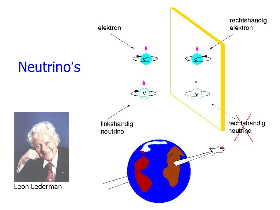 Neutrino ' s Leon Lederman