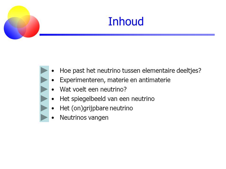 Inhoud Hoe past het neutrino tussen elementaire deeltjes? Experimenteren, materie en antimaterie Wat voelt een neutrino? Het spiegelbeeld van een neut