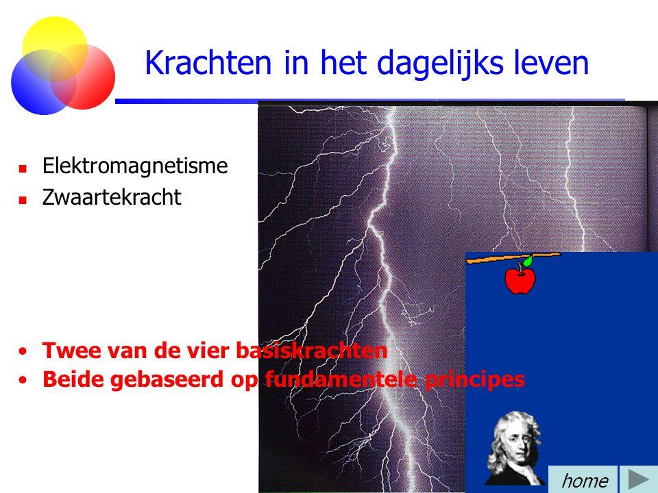 Krachten in het dagelijks leven Elektromagnetisme Zwaartekracht Twee van de vier basiskrachten Beide gebaseerd op fundamentele principes home