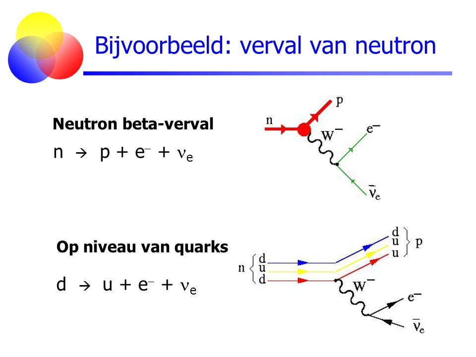 Bijvoorbeeld: verval van neutron Neutron beta-verval Op niveau van quarks n  p + e  + e d  u + e  + e