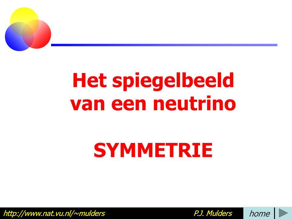 Het spiegelbeeld van een neutrino SYMMETRIE http://www.nat.vu.nl/~mulders P.J. Mulders home