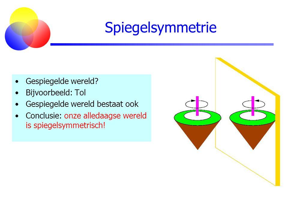 Spiegelsymmetrie Gespiegelde wereld? Bijvoorbeeld: Tol Gespiegelde wereld bestaat ook Conclusie: onze alledaagse wereld is spiegelsymmetrisch!
