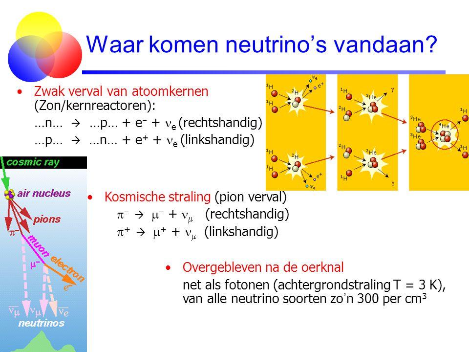 Waar komen neutrino's vandaan? Zwak verval van atoomkernen (Zon/kernreactoren): …n…  …p… + e  + e (rechtshandig) …p…  …n… + e + + e (linkshandig) K