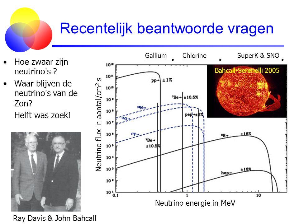 Recentelijk beantwoorde vragen Hoe zwaar zijn neutrino ' s ? Waar blijven de neutrino ' s van de Zon? Helft was zoek! Neutrino energie in MeV Bahcall-
