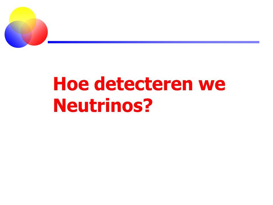 Hoe detecteren we Neutrinos?