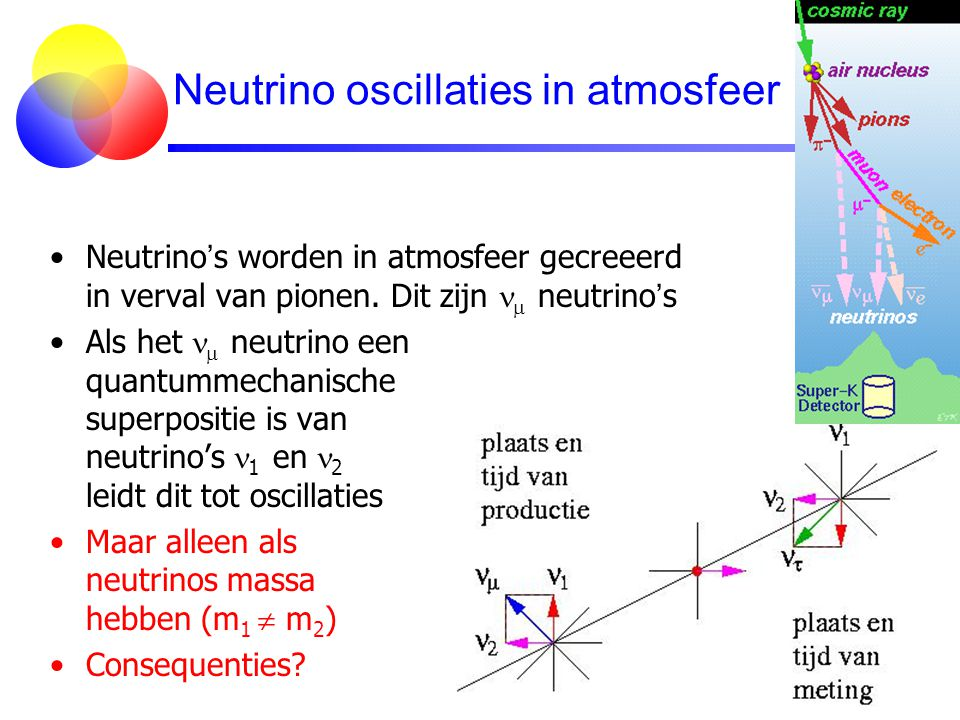 Neutrino oscillaties in atmosfeer Neutrino ' s worden in atmosfeer gecreeerd in verval van pionen. Dit zijn  neutrino ' s Als het  neutrino een quan