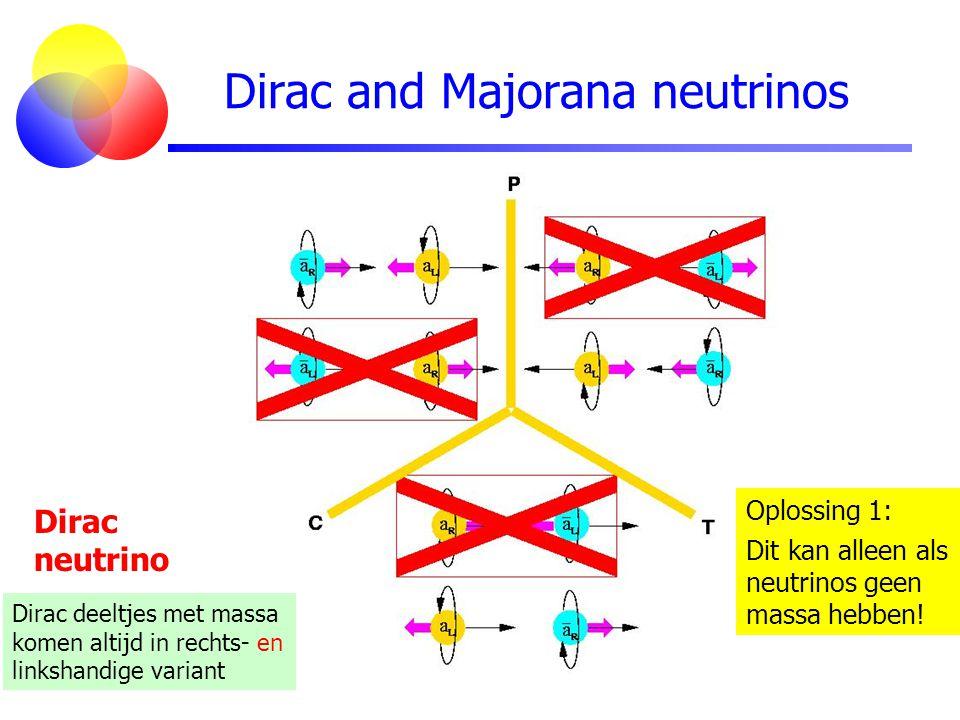 Dirac and Majorana neutrinos Dirac neutrino Dirac deeltjes met massa komen altijd in rechts- en linkshandige variant Oplossing 1: Dit kan alleen als n