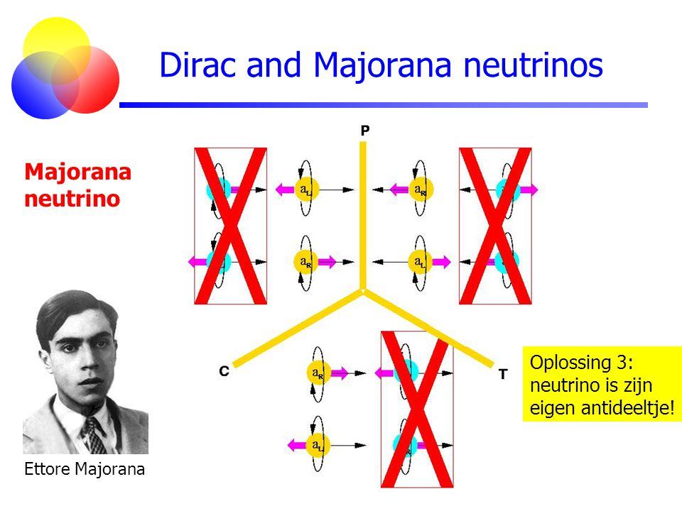 Dirac and Majorana neutrinos Majorana neutrino Ettore Majorana Oplossing 3: neutrino is zijn eigen antideeltje!