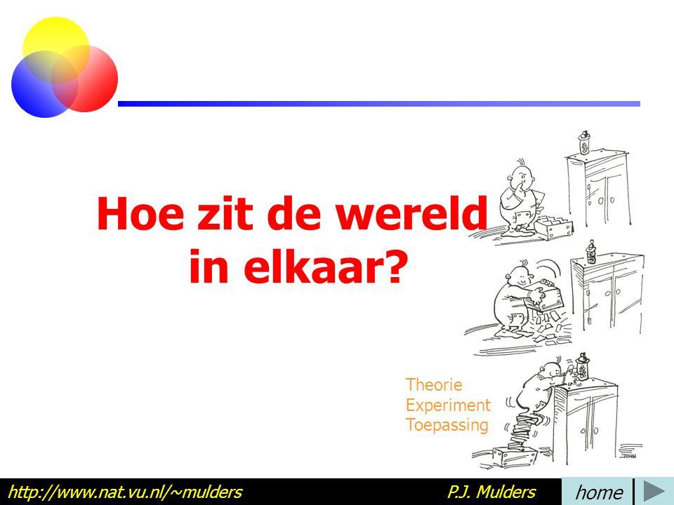 Hoe zit de wereld in elkaar? http://www.nat.vu.nl/~mulders P.J. Mulders home Theorie Experiment Toepassing