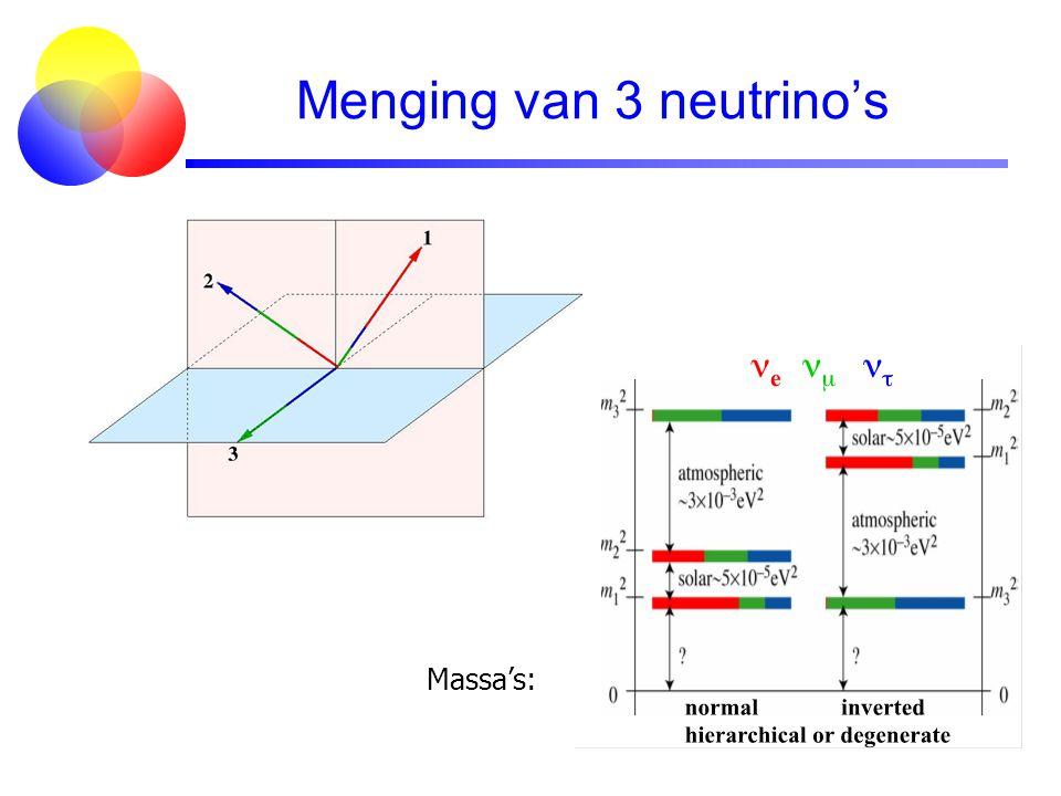 Menging van 3 neutrino's Massa's: