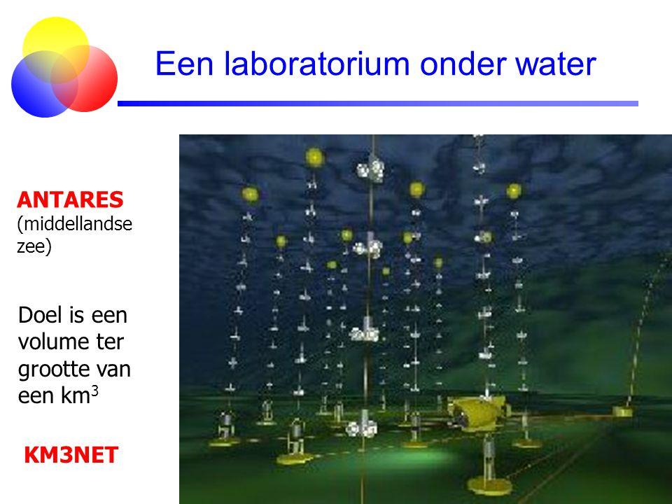 Een laboratorium onder water Doel is een volume ter grootte van een km 3 ANTARES (middellandse zee) KM3NET