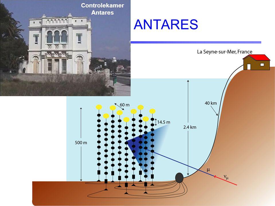 Principe ANTARES Controlekamer Antares