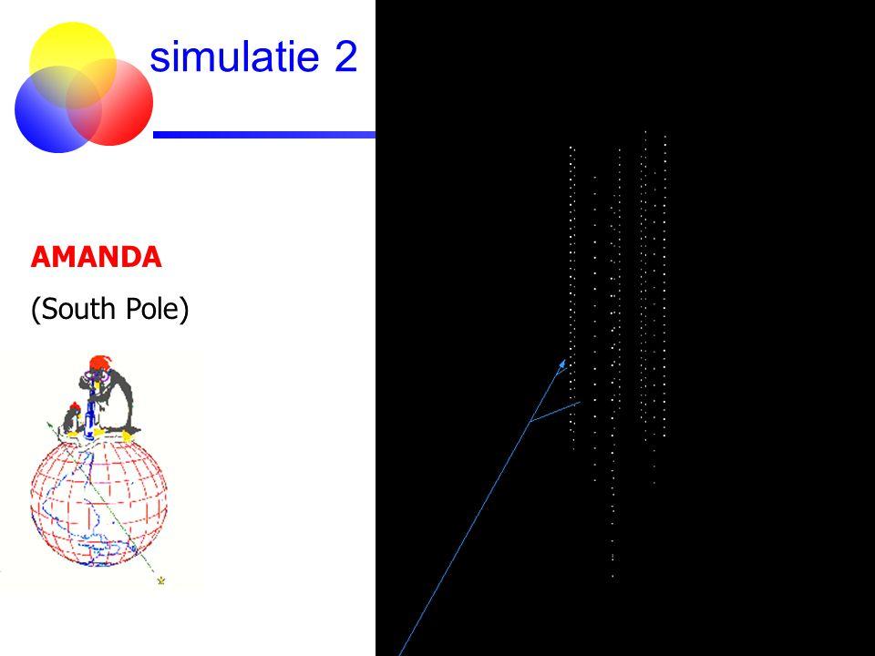 simulatie 2 AMANDA (South Pole)