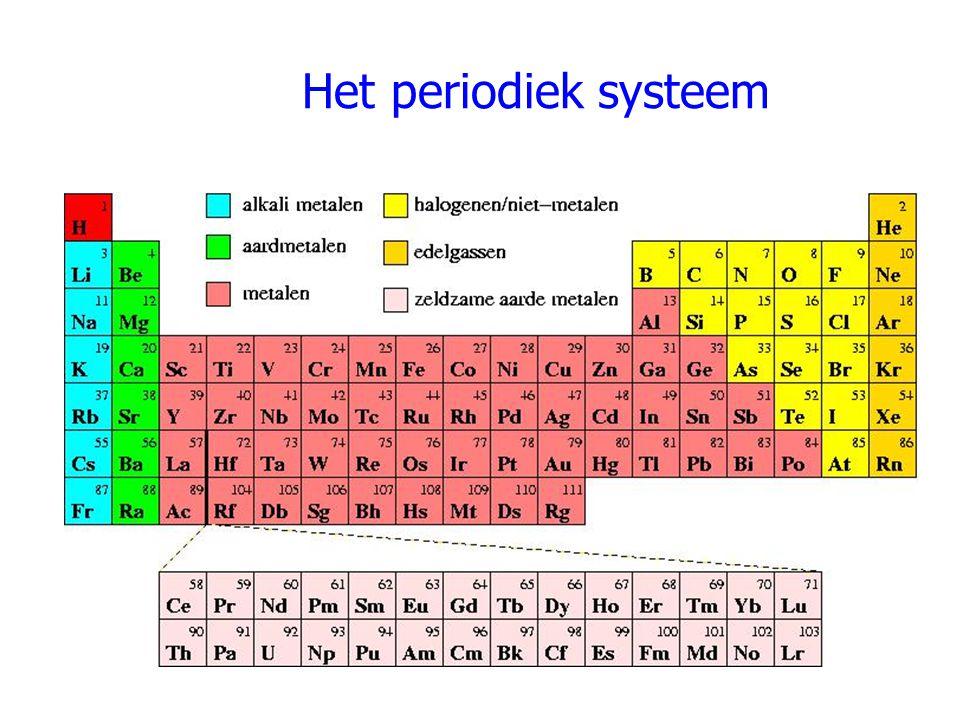 Het periodiek systeem