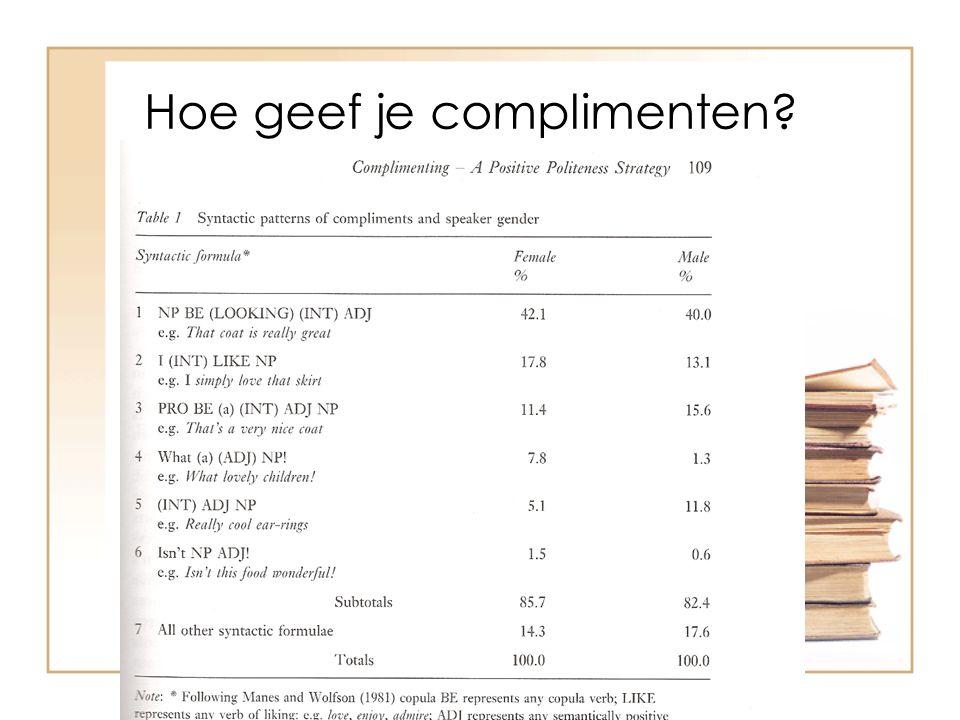 Hoe geef je complimenten? Voeg in: tabel 1